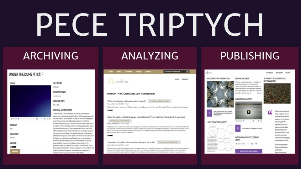 COVER: PECE TRIPTYCH