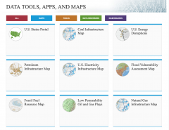 Screen Shot of the EIA's Data Tools and Maps