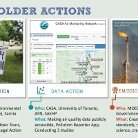 Chemical Valley Stakeholder Actions