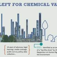 Chemical Valley What's Left